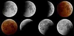 The moon: A changeable cast